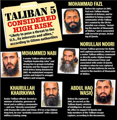 5-taliban-traded-soldiers